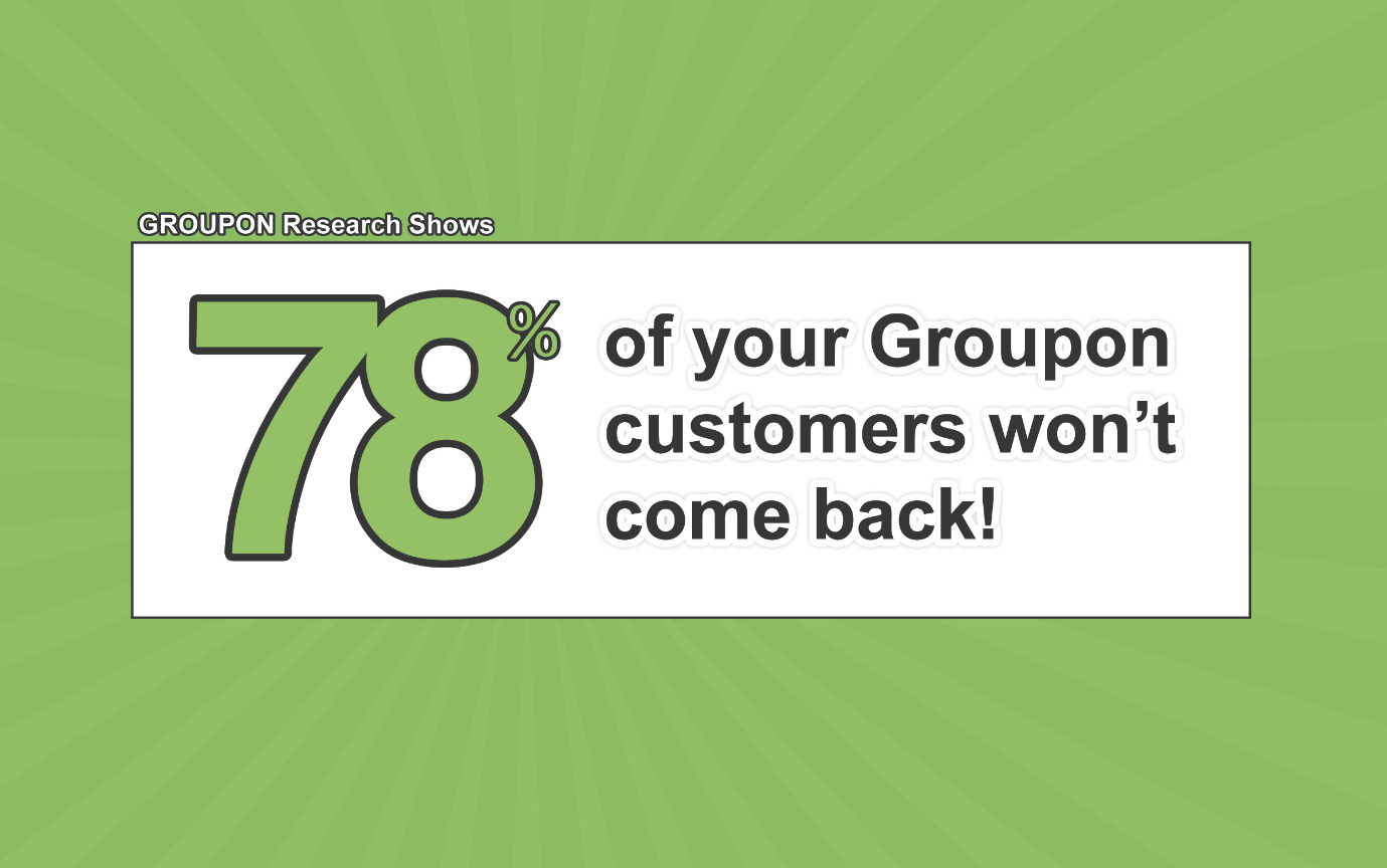 is groupon a good marketing opportunity for chiropractors circle