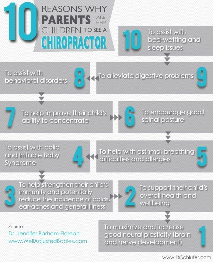 10 Reasons to Take Kids to a Chiropractor