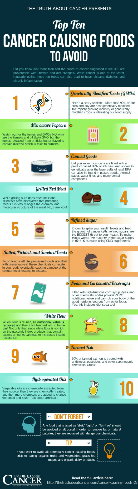 Top-Ten-foods-to-avoid-infographic